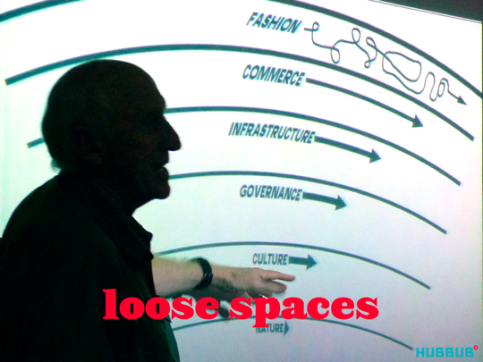 Stewart Brand's pace layers, loose spaces