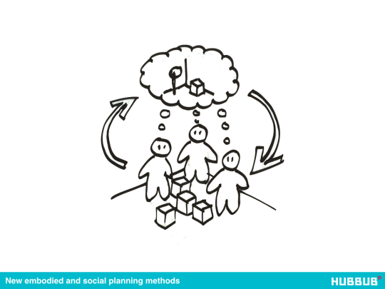 New embodied and social planning methods